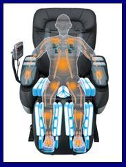 Болезни, которые лечит массажное кресло!