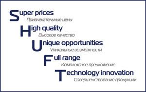 Производитель вентиляционного оборудования SHUFT расширяет свой ассортимент