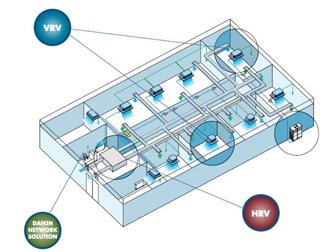 Интеллектуальная система центрального кондиционирования HI-VRV.